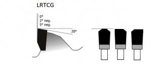 Carbide LRTCG