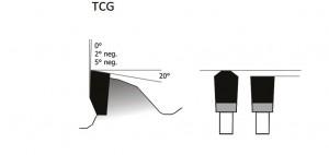 Carbide TCG