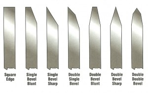 knife angles